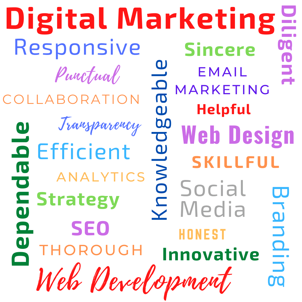 Digital Marketing - what others are saying